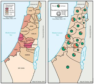 THE DEMOGRAPHY OF PALESTINE, 1931