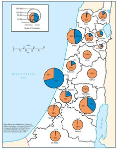 POPULATION OF PALESTINE BY SUB-DISTRICT, 1946